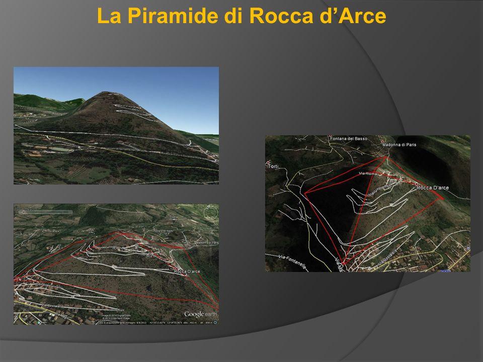 La Piramide di Rocca d'Arce Piramide di Rocca d'Arce Complesso plastico di Colle Maiola Nel corso dello studio protrattosi nell'arco di un anno, è stato possibile appurare la presenza di allineamenti tra la Piramide di Rocca d'Arce (FR) e il complesso plastico di Colle Maiola.