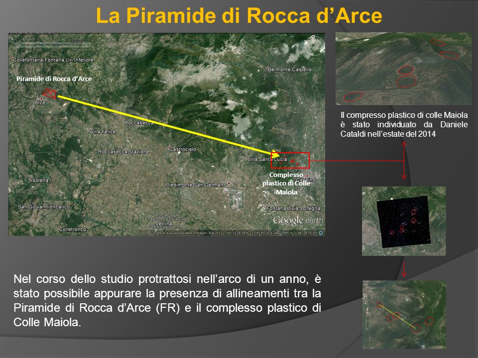 La Piramide di Rocca d'Arce Complesso plastico di Colle Maiola Andando a considerare la diposizione dei fori di Colle Maiola, essi risultano allineati in direzione con la Piramide di Rocca d'Arce (FR).