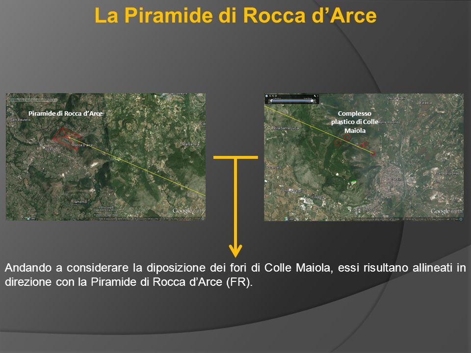La Piramide di Rocca d'Arce Complesso plastico di Colle Maiola Andando a considerare la diposizione dei fori di Colle Maiola, essi risultano allineati