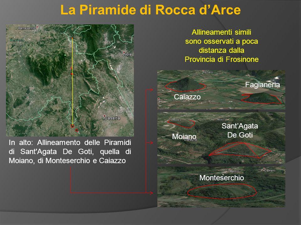 La Piramide di Rocca d'Arce In alto: Allineamento delle Piramidi di Sant'Agata De Goti, quella di Moiano, di Monteserchio e Caiazzo Allineamenti simil