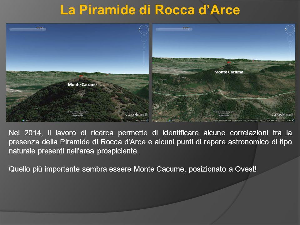 La Piramide di Rocca d'Arce Nel 2014, il lavoro di ricerca permette di identificare alcune correlazioni tra la presenza della Piramide di Rocca d'Arce