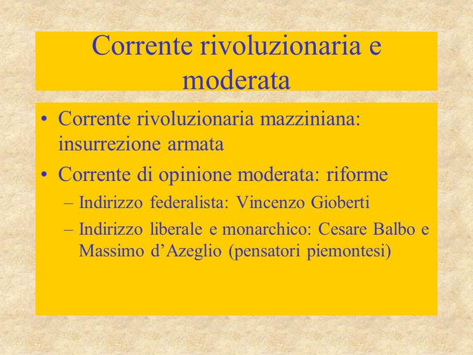 Corrente rivoluzionaria e moderata Corrente rivoluzionaria mazziniana: insurrezione armata Corrente di opinione moderata: riforme –Indirizzo federalis