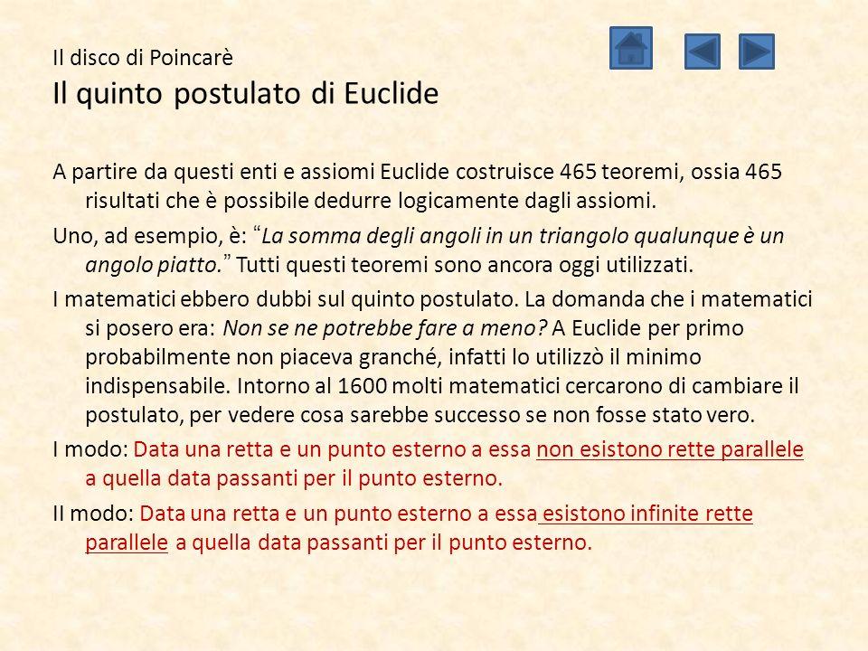 Il disco di Poincarè Il quinto postulato di Euclide A partire da questi enti e assiomi Euclide costruisce 465 teoremi, ossia 465 risultati che è possi