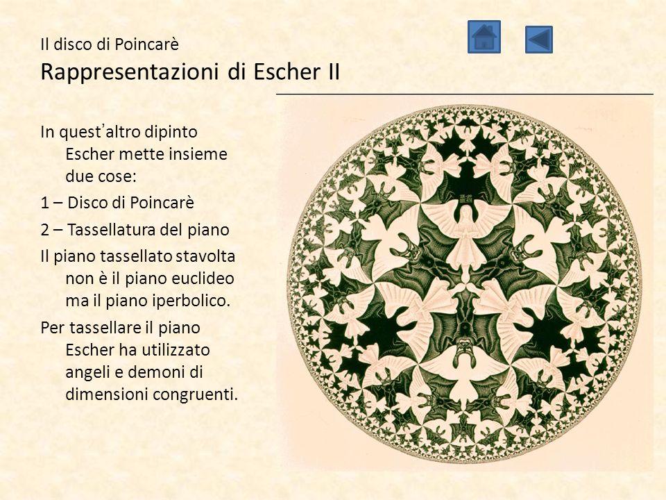 Il disco di Poincarè Rappresentazioni di Escher II In quest'altro dipinto Escher mette insieme due cose: 1 – Disco di Poincarè 2 – Tassellatura del pi