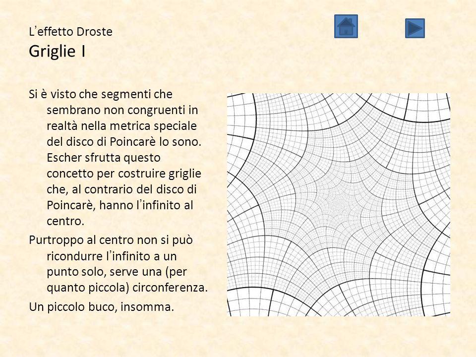L'effetto Droste Griglie I Si è visto che segmenti che sembrano non congruenti in realtà nella metrica speciale del disco di Poincarè lo sono. Escher