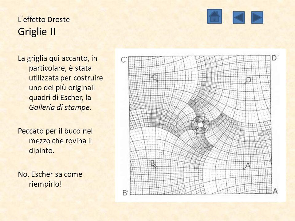 L'effetto Droste Griglie II La griglia qui accanto, in particolare, è stata utilizzata per costruire uno dei più originali quadri di Escher, la Galler
