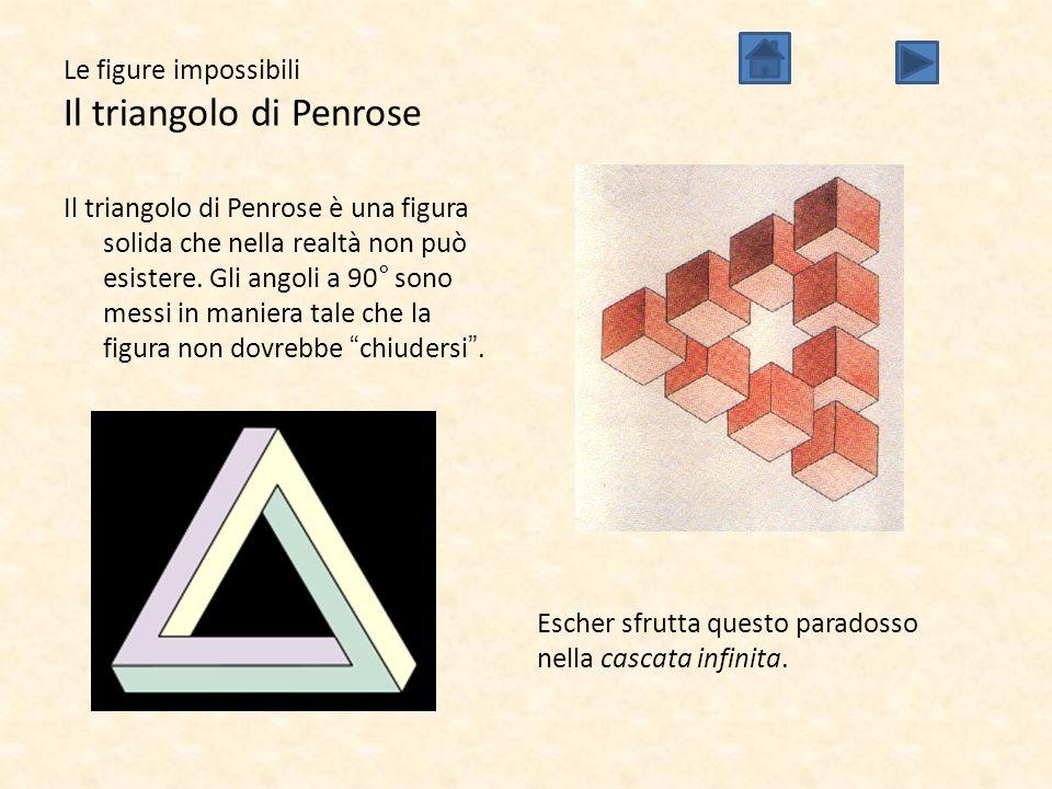 Le figure impossibili Il triangolo di Penrose Il triangolo di Penrose è una figura solida che nella realtà non può esistere. Gli angoli a 90° sono mes