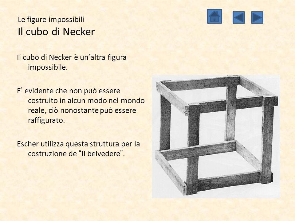 Le figure impossibili Il cubo di Necker Il cubo di Necker è un'altra figura impossibile. E' evidente che non può essere costruito in alcun modo nel mo