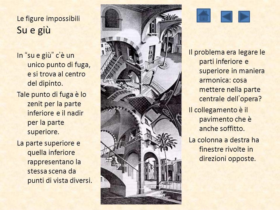 """Le figure impossibili Su e giù In """"su e giù"""" c'è un unico punto di fuga, e si trova al centro del dipinto. Tale punto di fuga è lo zenit per la parte"""