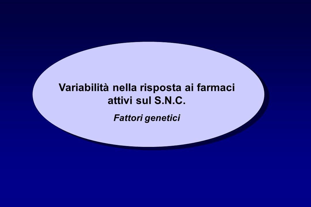 Variabilità nella risposta ai farmaci attivi sul S.N.C. Fattori genetici