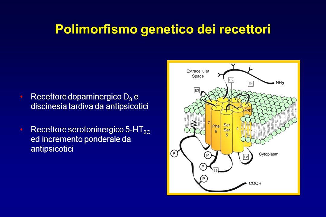 Polimorfismo genetico dei recettori Recettore dopaminergico D 3 e discinesia tardiva da antipsicotici Recettore serotoninergico 5-HT 2C ed incremento