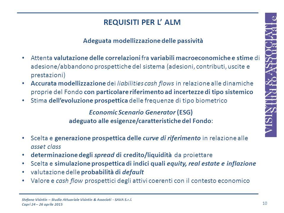 Stefano Visintin – Studio Attuariale Visintin & Associati - SAVA S.r.l. Capri 24 – 26 aprile 2015 10 REQUISITI PER L' ALM Economic Scenario Generator