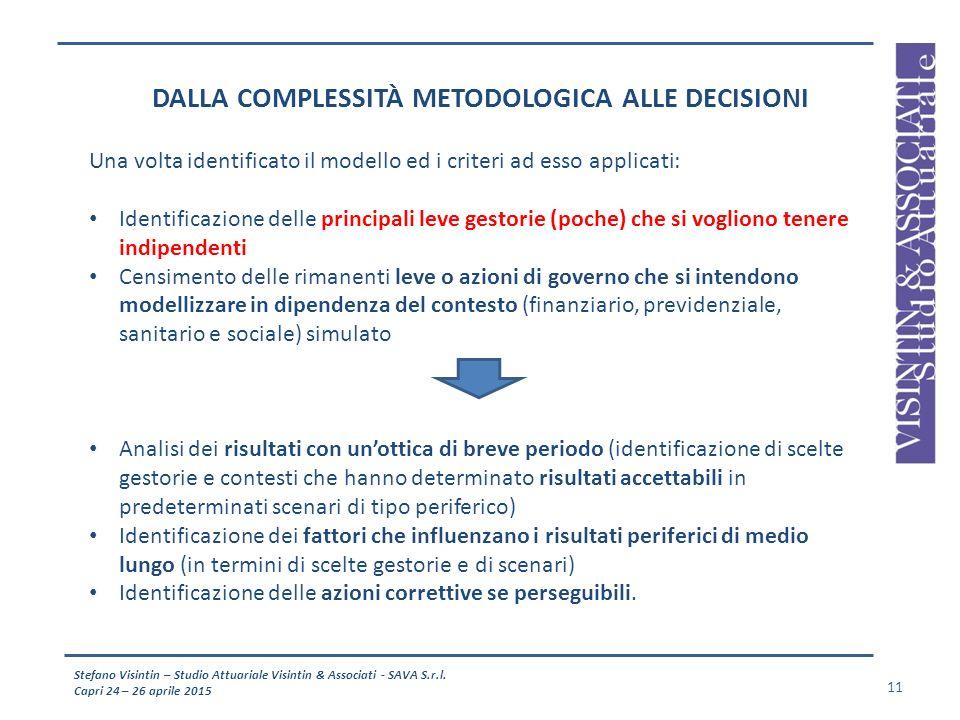 Stefano Visintin – Studio Attuariale Visintin & Associati - SAVA S.r.l. Capri 24 – 26 aprile 2015 11 DALLA COMPLESSITÀ METODOLOGICA ALLE DECISIONI Una
