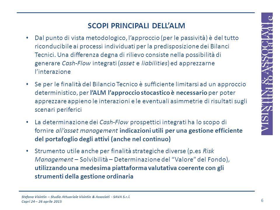 Stefano Visintin – Studio Attuariale Visintin & Associati - SAVA S.r.l. Capri 24 – 26 aprile 2015 6 Dal punto di vista metodologico, l'approccio (per