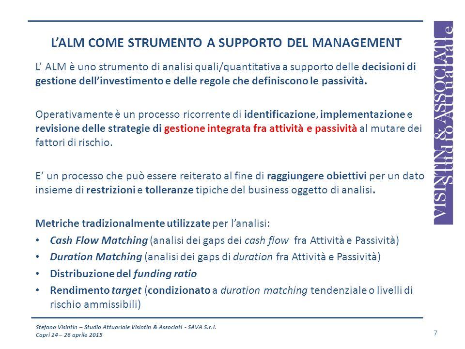 Stefano Visintin – Studio Attuariale Visintin & Associati - SAVA S.r.l. Capri 24 – 26 aprile 2015 7 L' ALM è uno strumento di analisi quali/quantitati