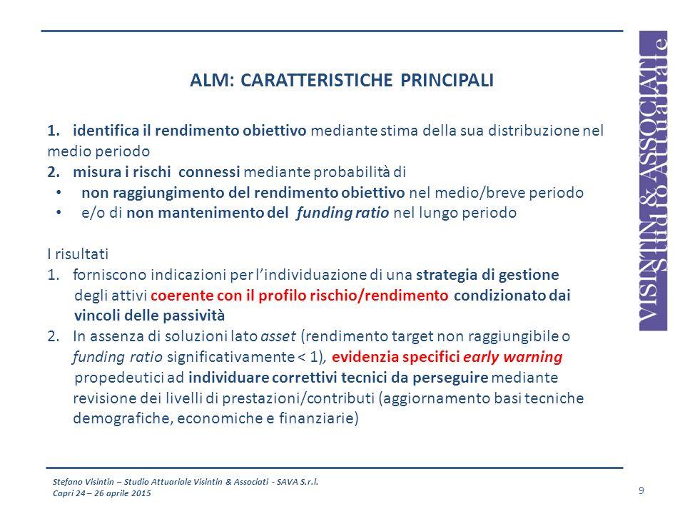 Stefano Visintin – Studio Attuariale Visintin & Associati - SAVA S.r.l. Capri 24 – 26 aprile 2015 9 ALM: CARATTERISTICHE PRINCIPALI 1.identifica il re