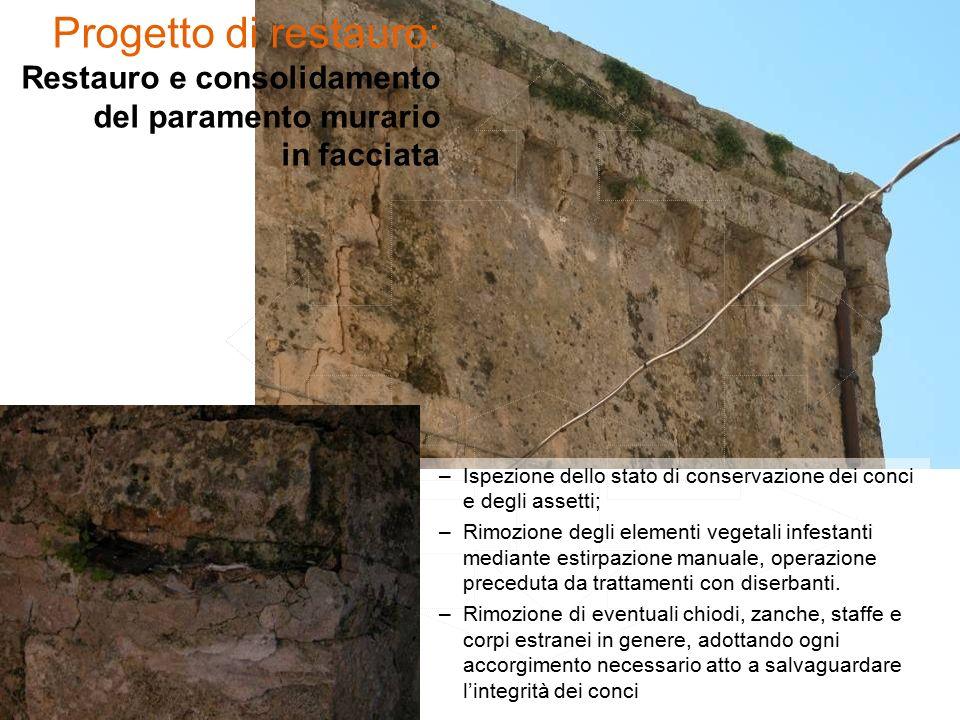 Progetto di restauro: Restauro e consolidamento del paramento murario in facciata –Ispezione dello stato di conservazione dei conci e degli assetti; –