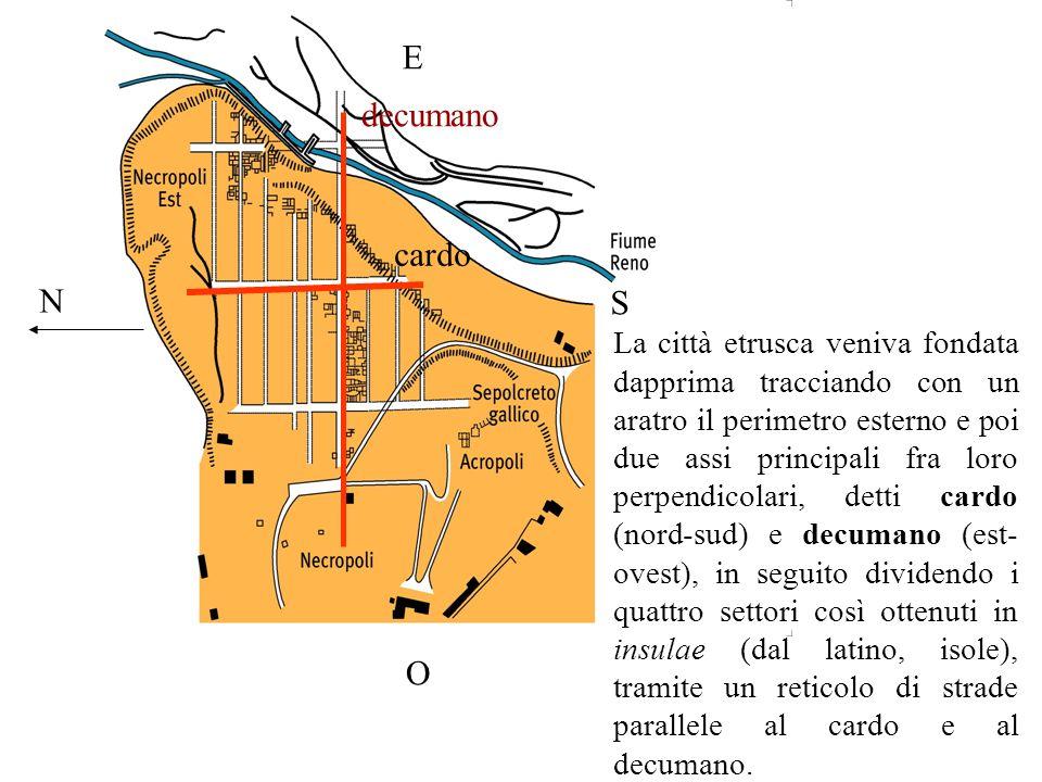S N E cardo decumano O La città etrusca veniva fondata dapprima tracciando con un aratro il perimetro esterno e poi due assi principali fra loro perpe