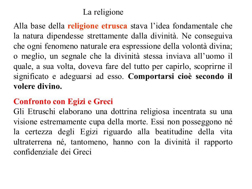 Alla base della religione etrusca stava l'idea fondamentale che la natura dipendesse strettamente dalla divinità. Ne conseguiva che ogni fenomeno natu
