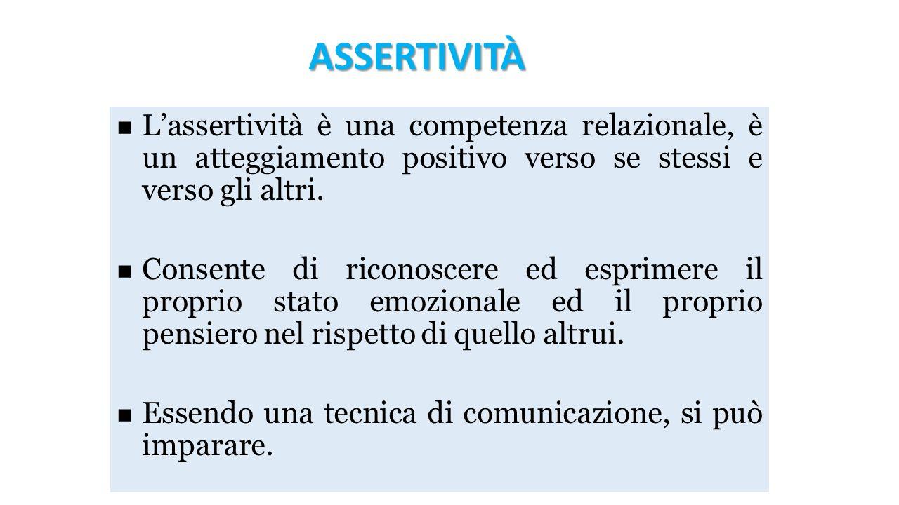 ASSERTIVITÀ L'assertività è una competenza relazionale, è un atteggiamento positivo verso se stessi e verso gli altri. Consente di riconoscere ed espr