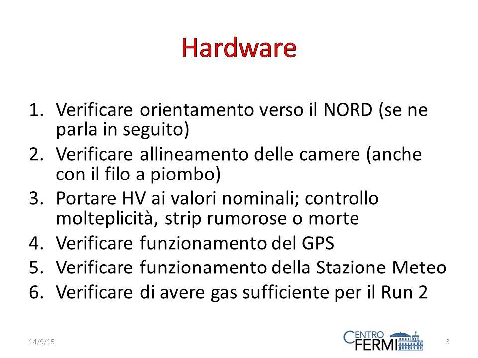 Sistema operativo del PC : Windows 7 o superiori Programma di acquisizione (DAQ): versione 2.7 (Nota: la DAQ versione 2.5 è per windows XP) 14/9/154