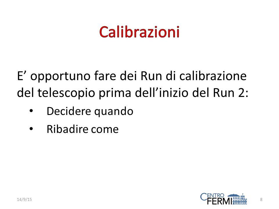 E' opportuno fare dei Run di calibrazione del telescopio prima dell'inizio del Run 2: Decidere quando Ribadire come 14/9/158