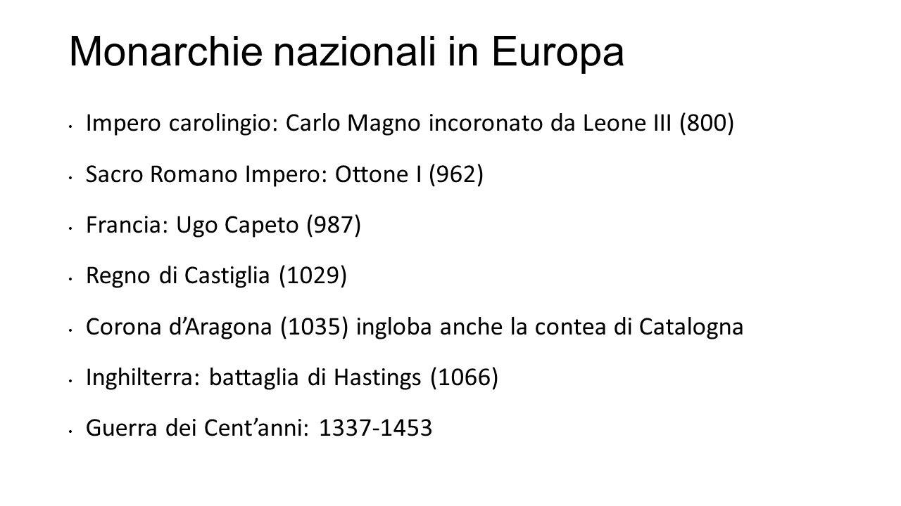 Monarchie nazionali in Europa Impero carolingio: Carlo Magno incoronato da Leone III (800) Sacro Romano Impero: Ottone I (962) Francia: Ugo Capeto (98