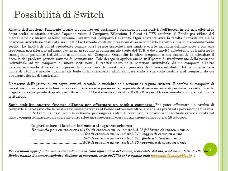 I L MODULO PER LO SWITCH 8 www.fondobyblos.it