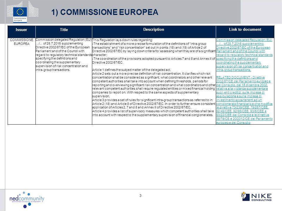 4 IssuerTitleDescriptionLink to document CONSIGLIO DELL'UNIONE EUROPEA Decisione di esecuzione (UE) 2015/1401 del Consiglio, del 14 luglio 2015, che autorizza l Italia ad introdurre una misura speciale di deroga agli articoli 206 e 226 della direttiva 2006/112/CE, relativa al sistema comune d imposta sul valore aggiunto.