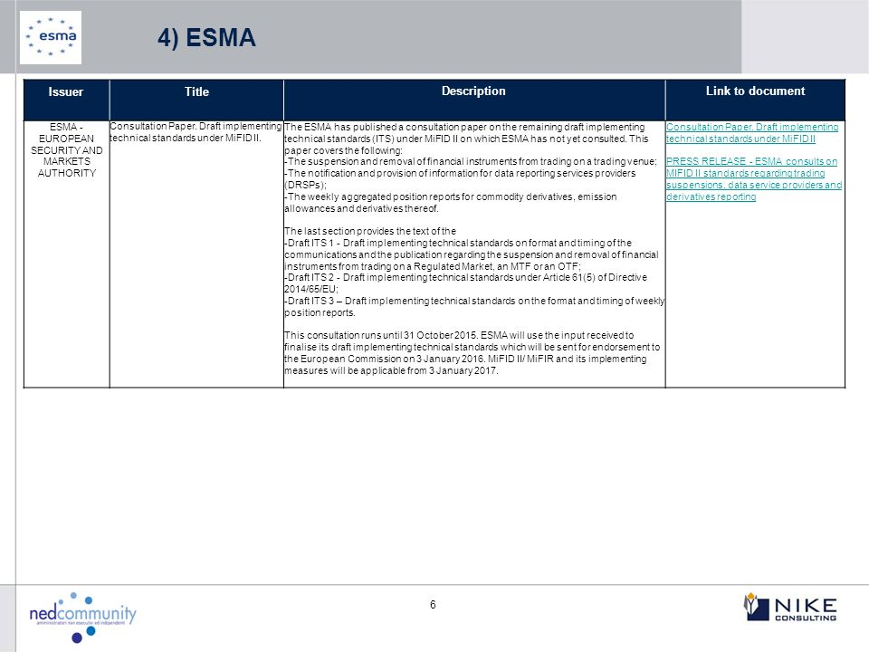6 IssuerTitleDescriptionLink to document ESMA - EUROPEAN SECURITY AND MARKETS AUTHORITY Consultation Paper.