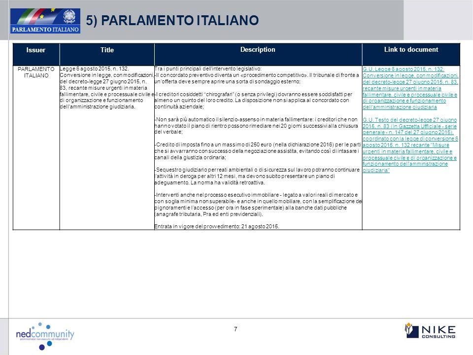7 IssuerTitleDescriptionLink to document PARLAMENTO ITALIANO Legge 6 agosto 2015, n.