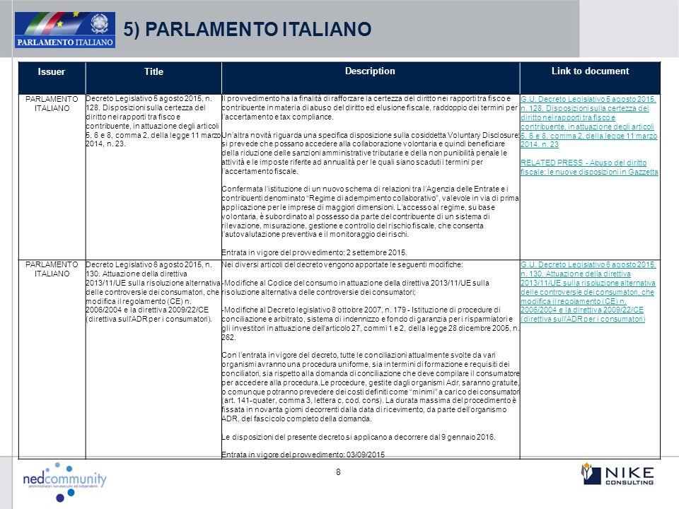 8 IssuerTitleDescriptionLink to document PARLAMENTO ITALIANO Decreto Legislativo 5 agosto 2015, n.