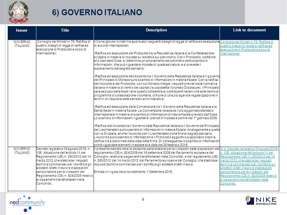 10 IssuerTitleDescriptionLink to document BANCA D'ITALIA Documento per la consultazione.