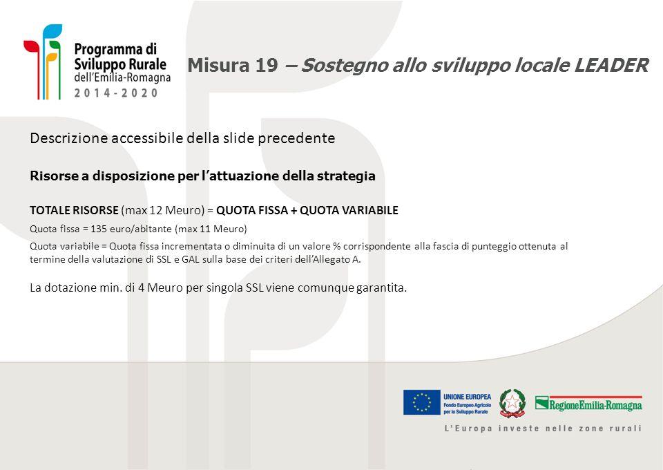 Misura 19 – Sostegno allo sviluppo locale LEADER Descrizione accessibile della slide precedente Risorse a disposizione per l'attuazione della strategi