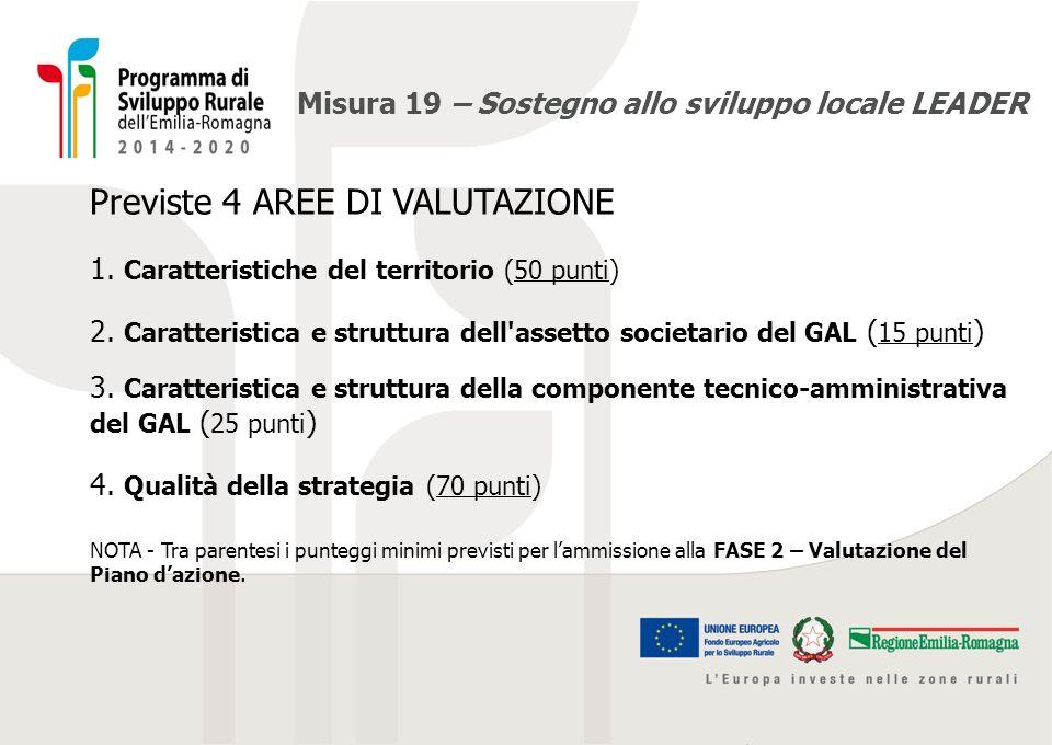 Misura 19 – Sostegno allo sviluppo locale LEADER Previste 4 AREE DI VALUTAZIONE 1.