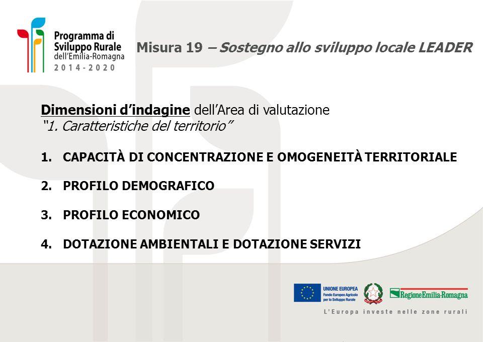 """Misura 19 – Sostegno allo sviluppo locale LEADER Dimensioni d'indagine dell'Area di valutazione """"1. Caratteristiche del territorio"""" 1. CAPACITÀ DI CON"""