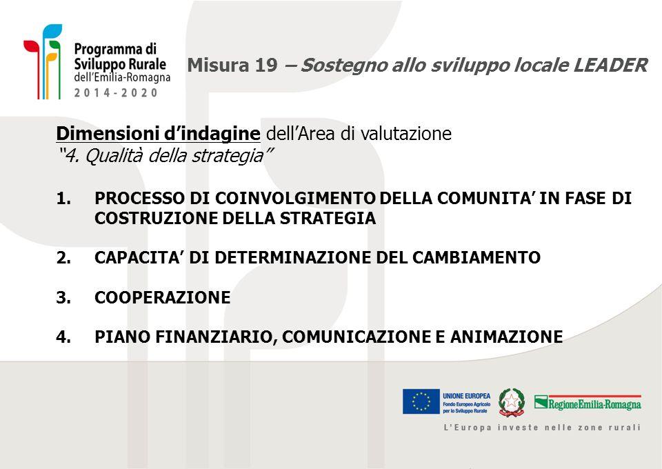 """Misura 19 – Sostegno allo sviluppo locale LEADER Dimensioni d'indagine dell'Area di valutazione """"4. Qualità della strategia"""" 1.PROCESSO DI COINVOLGIME"""