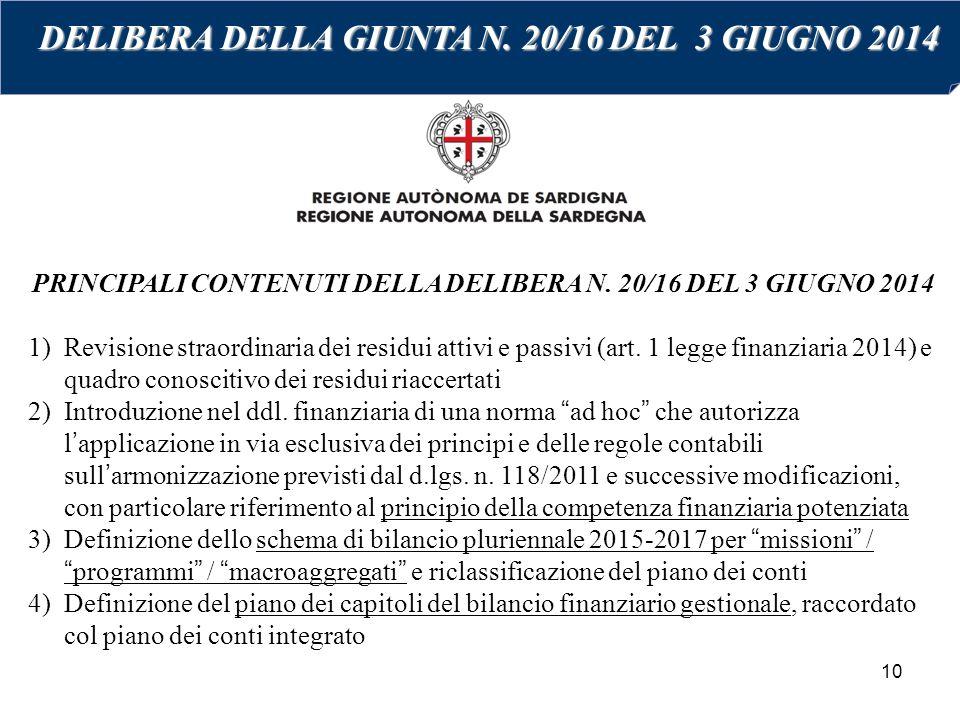 10 PRINCIPALI CONTENUTI DELLA DELIBERA N. 20/16 DEL 3 GIUGNO 2014 1)Revisione straordinaria dei residui attivi e passivi (art. 1 legge finanziaria 201