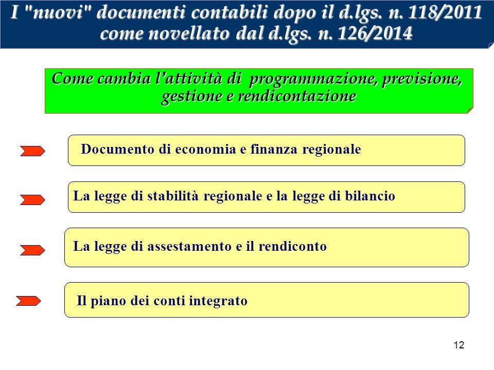 12 I nuovi documenti contabili dopo il d.lgs.n.