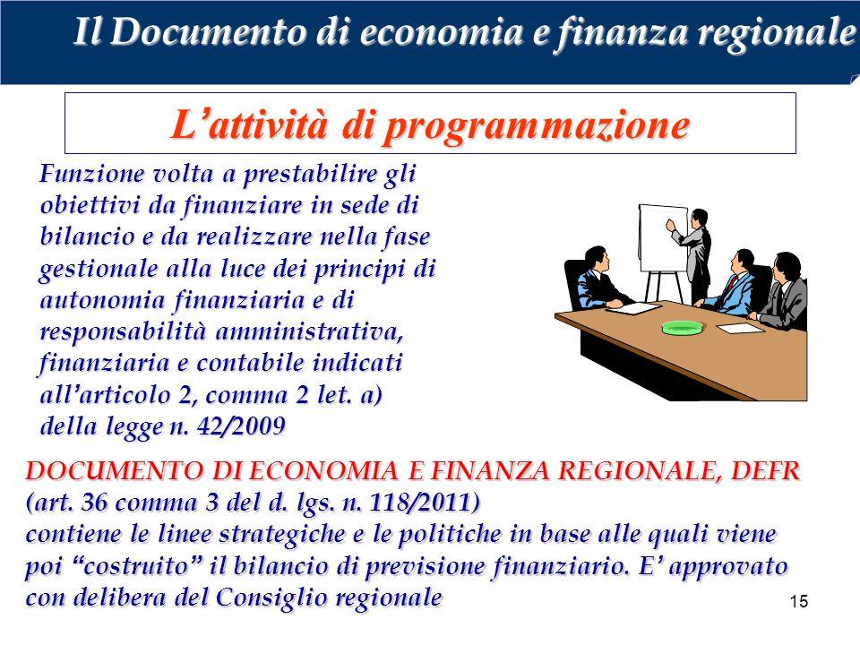 15 L'attività di programmazione Funzione volta a prestabilire gli obiettivi da finanziare in sede di bilancio e da realizzare nella fase gestionale alla luce dei principi di autonomia finanziaria e di responsabilità amministrativa, finanziaria e contabile indicati all'articolo 2, comma 2 let.