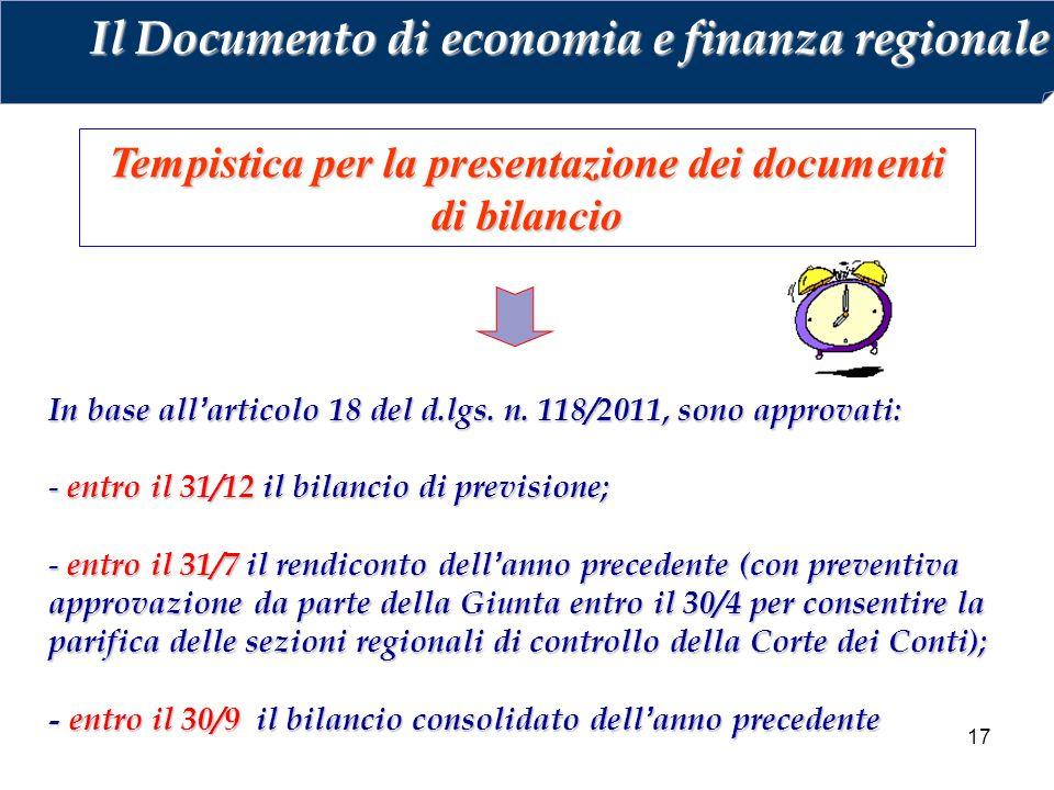 17 Tempistica per la presentazione dei documenti di bilancio In base all'articolo 18 del d.lgs. n. 118/2011, sono approvati: - entro il 31/12 il bilan