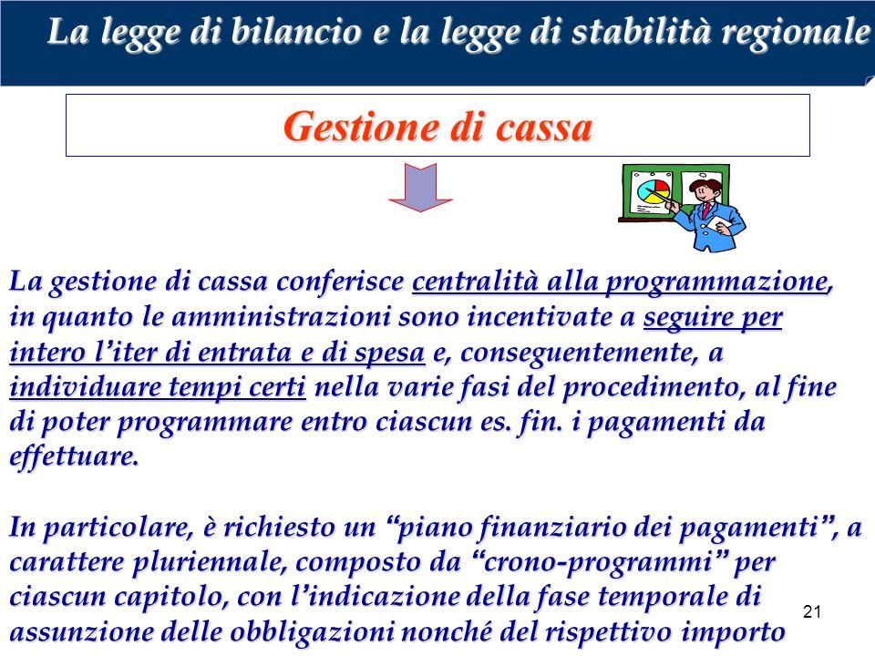21 Gestione di cassa La gestione di cassa conferisce centralità alla programmazione, in quanto le amministrazioni sono incentivate a seguire per inter