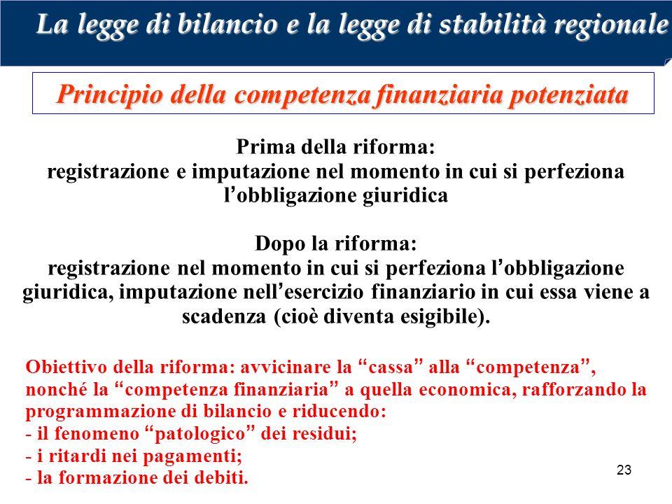 23 Principio della competenza finanziaria potenziata Prima della riforma: registrazione e imputazione nel momento in cui si perfeziona l'obbligazione