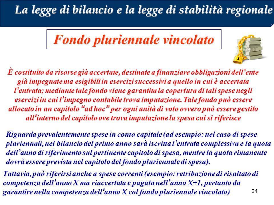 24 Fondo pluriennale vincolato Riguarda prevalentemente spese in conto capitale (ad esempio: nel caso di spese pluriennali, nel bilancio del primo ann
