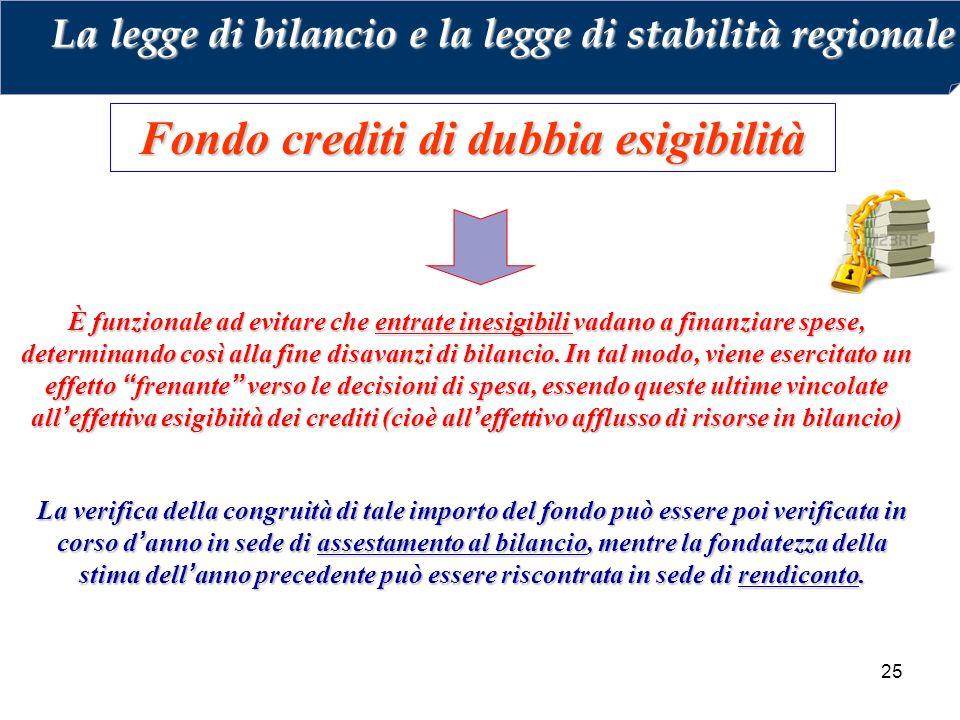 25 Fondo crediti di dubbia esigibilità La legge di bilancio e la legge di stabilità regionale È funzionale ad evitare che entrate inesigibili vadano a finanziare spese, determinando così alla fine disavanzi di bilancio.