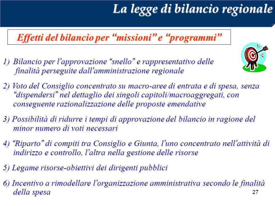 """27 Effetti del bilancio per """"missioni"""" e """"programmi"""" La legge di bilancio regionale 1)Bilancio per l'approvazione """"snello"""" e rappresentativo delle fin"""