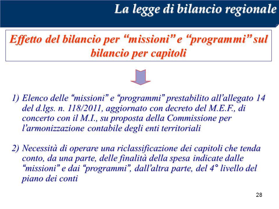 28 Effetto del bilancio per missioni e programmi sul bilancio per capitoli La legge di bilancio regionale 1)Elenco delle missioni e programmi prestabilito all'allegato 14 del d.lgs.