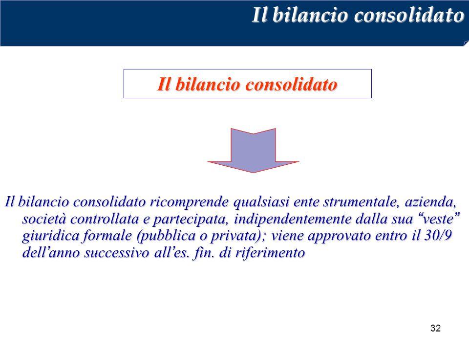 32 Il bilancio consolidato Il bilancio consolidato ricomprende qualsiasi ente strumentale, azienda, società controllata e partecipata, indipendentemente dalla sua veste giuridica formale (pubblica o privata); viene approvato entro il 30/9 dell'anno successivo all'es.