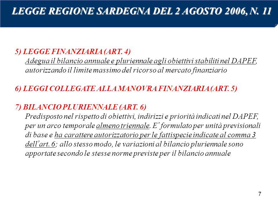 7 5) LEGGE FINANZIARIA (ART. 4) Adegua il bilancio annuale e pluriennale agli obiettivi stabiliti nel DAPEF, autorizzando il limite massimo del ricors