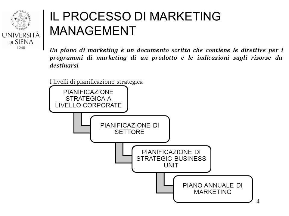Un piano di marketing è un documento scritto che contiene le direttive per i programmi di marketing di un prodotto e le indicazioni sugli risorse da d